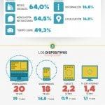 Infografia estado actual aplicaciones móviles en España