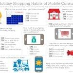 Infografía de compras de Navidad