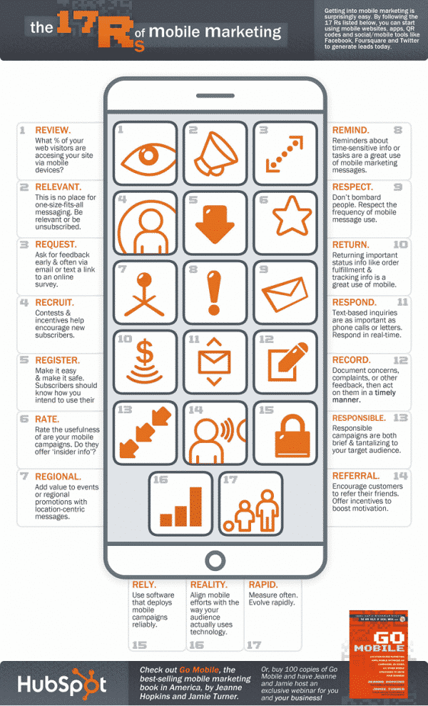 Infografía: las 17 Rs del marketing móvil