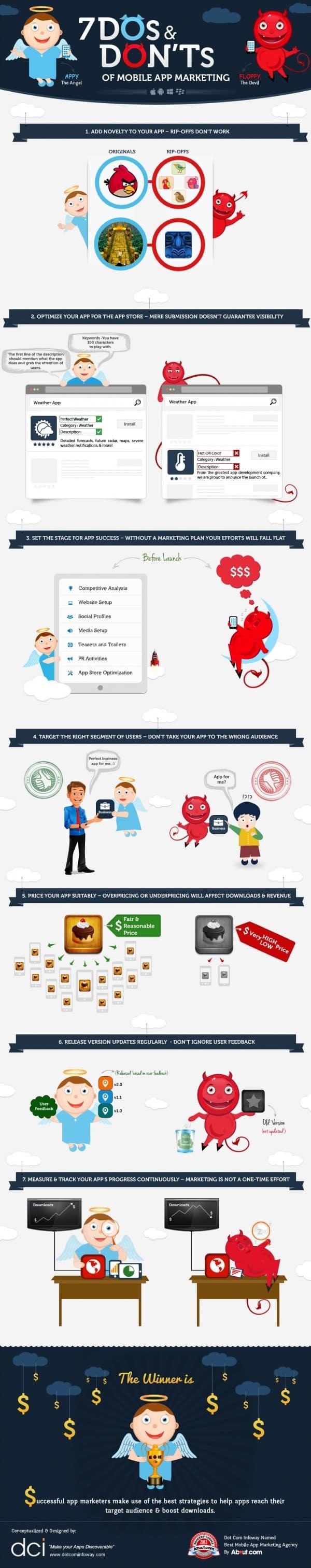 7 consejos sobre qué hacer y qué no hacer en marketing móvil de Apps #infografía
