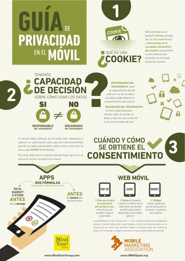 privacidad-en-el-movil-infografia