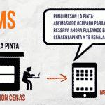 voSMS: marketing SMS y marketing telefónico